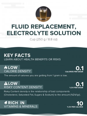 Fluid replacement, electrolyte solution