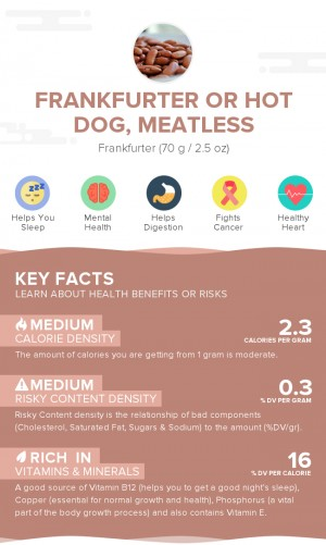 Frankfurter or hot dog, meatless