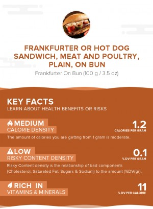 Frankfurter or hot dog sandwich, meat and poultry, plain, on bun