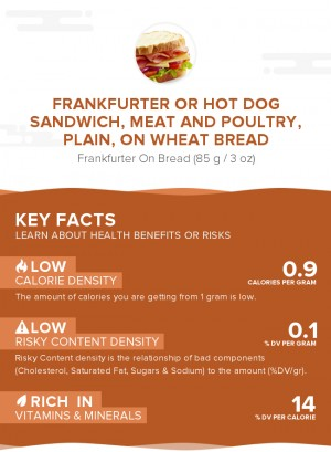 Frankfurter or hot dog sandwich, meat and poultry, plain, on wheat bread