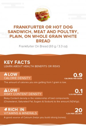 Frankfurter or hot dog sandwich, meat and poultry, plain, on whole grain white bread