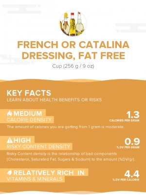 French or Catalina dressing, fat free