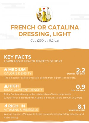 French or Catalina dressing, light