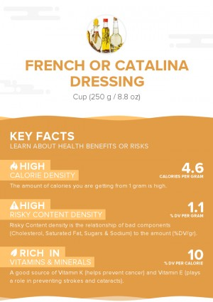 French or Catalina dressing