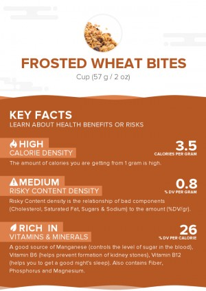 Frosted Wheat Bites