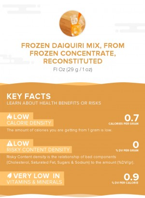 Frozen daiquiri mix, from frozen concentrate, reconstituted