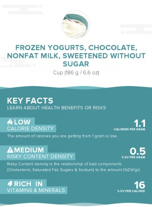 Frozen yogurts, chocolate, nonfat milk, sweetened without sugar