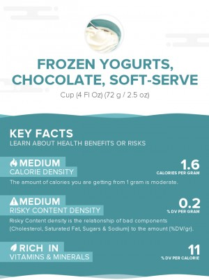 Frozen yogurts, chocolate, soft-serve