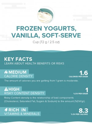 Frozen yogurts, vanilla, soft-serve