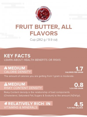 Fruit butter, all flavors