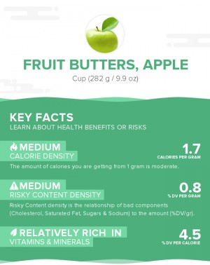 Fruit butters, apple