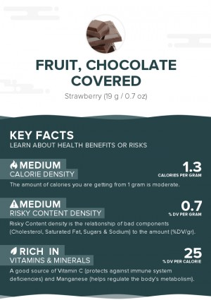 Fruit, chocolate covered