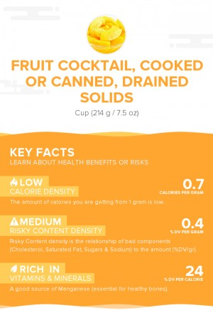 Fruit cocktail, cooked or canned, drained solids