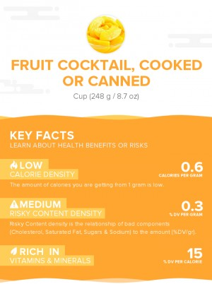 Fruit cocktail, cooked or canned