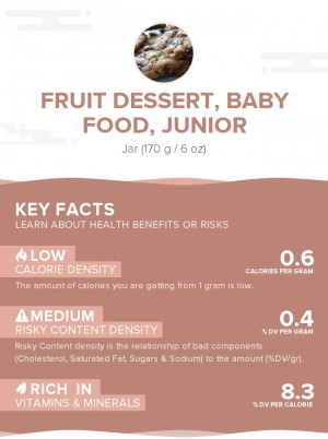 Fruit dessert, baby food, junior