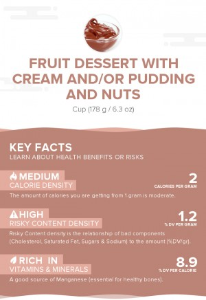 Fruit dessert with cream and/or pudding and nuts