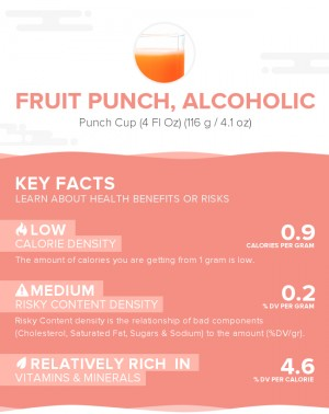 Fruit punch, alcoholic