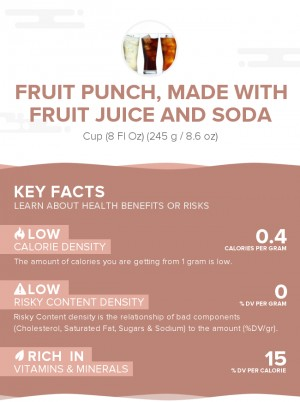 Fruit punch, made with fruit juice and soda