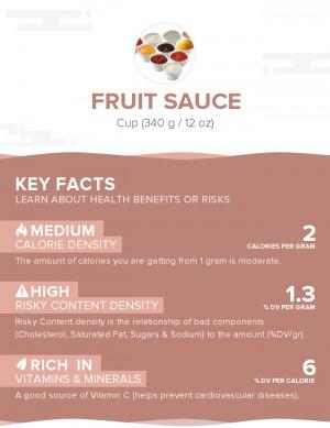 Fruit sauce