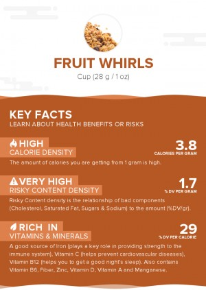 Fruit Whirls