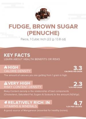 Fudge, brown sugar (penuche)