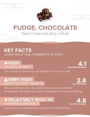 Fudge, chocolate
