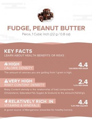 Fudge, peanut butter