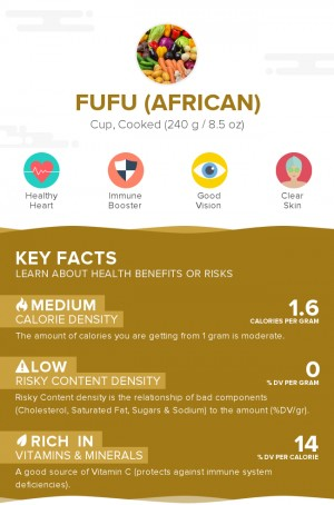 Fufu (African)