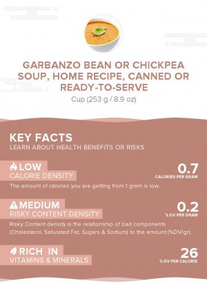 Garbanzo bean or chickpea soup, home recipe, canned or ready-to-serve