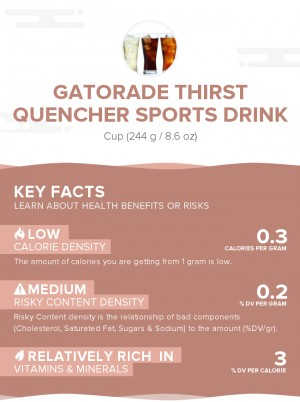 Gatorade Thirst Quencher sports drink