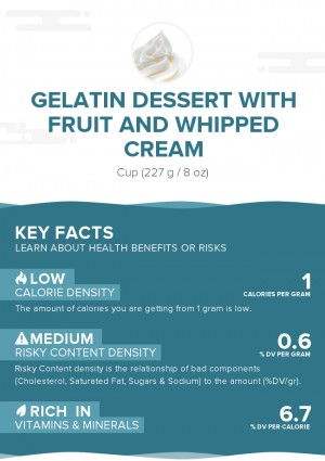 Gelatin dessert with fruit and whipped cream