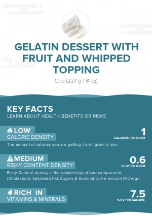 Gelatin dessert with fruit and whipped topping