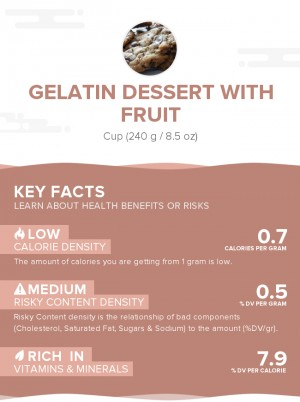 Gelatin dessert with fruit