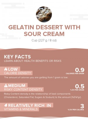 Gelatin dessert with sour cream