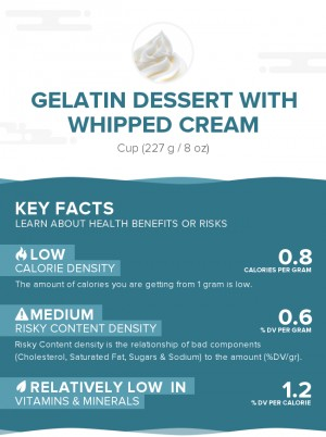 Gelatin dessert with whipped cream