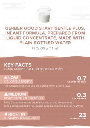 Gerber Good Start Gentle Plus, infant formula, prepared from liquid concentrate, made with plain bottled water