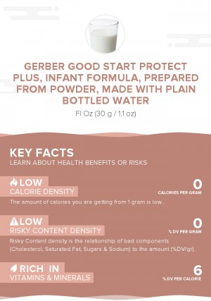 Gerber Good Start Protect Plus, infant formula, prepared from powder, made with plain bottled water