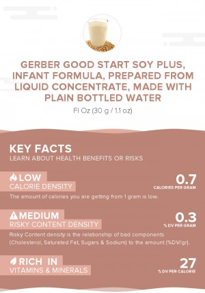 Gerber Good Start Soy Plus, infant formula, prepared from liquid concentrate, made with plain bottled water