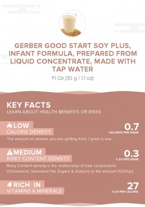 Gerber Good Start Soy Plus, infant formula, prepared from liquid concentrate, made with tap water