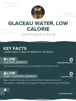 Glaceau Water, low calorie