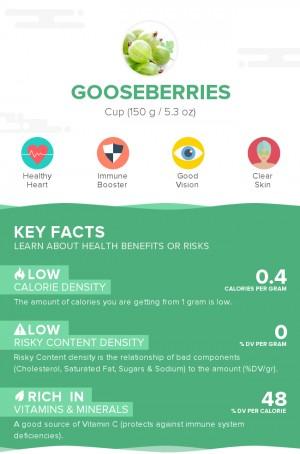 Gooseberries, raw
