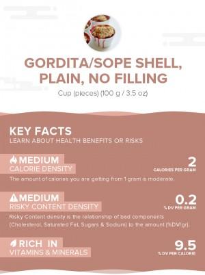 Gordita/sope shell, plain, no filling