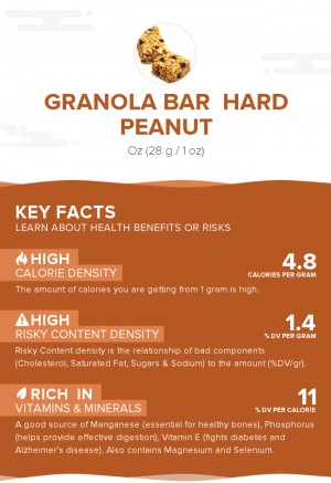 Granola Bar  Hard Peanut