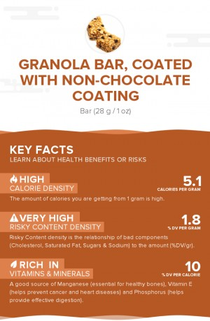 Granola bar, coated with non-chocolate coating