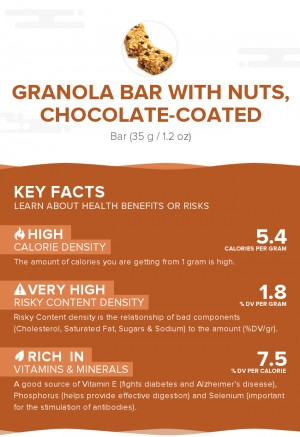 Granola bar with nuts, chocolate-coated