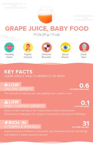 Grape juice, baby food