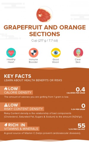 Grapefruit and orange sections, raw