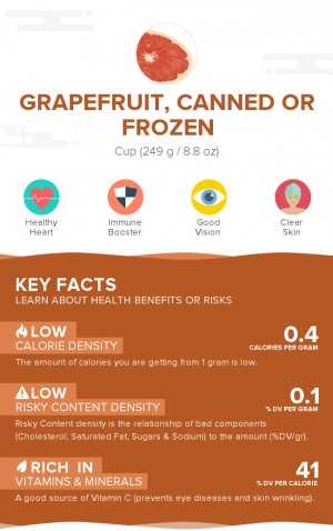 Grapefruit, canned or frozen