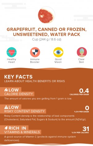 Grapefruit, canned or frozen, unsweetened, water pack