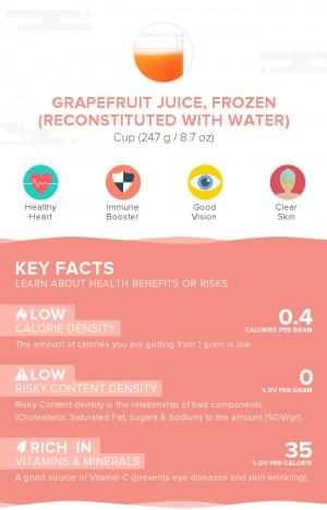Grapefruit juice, frozen (reconstituted with water)